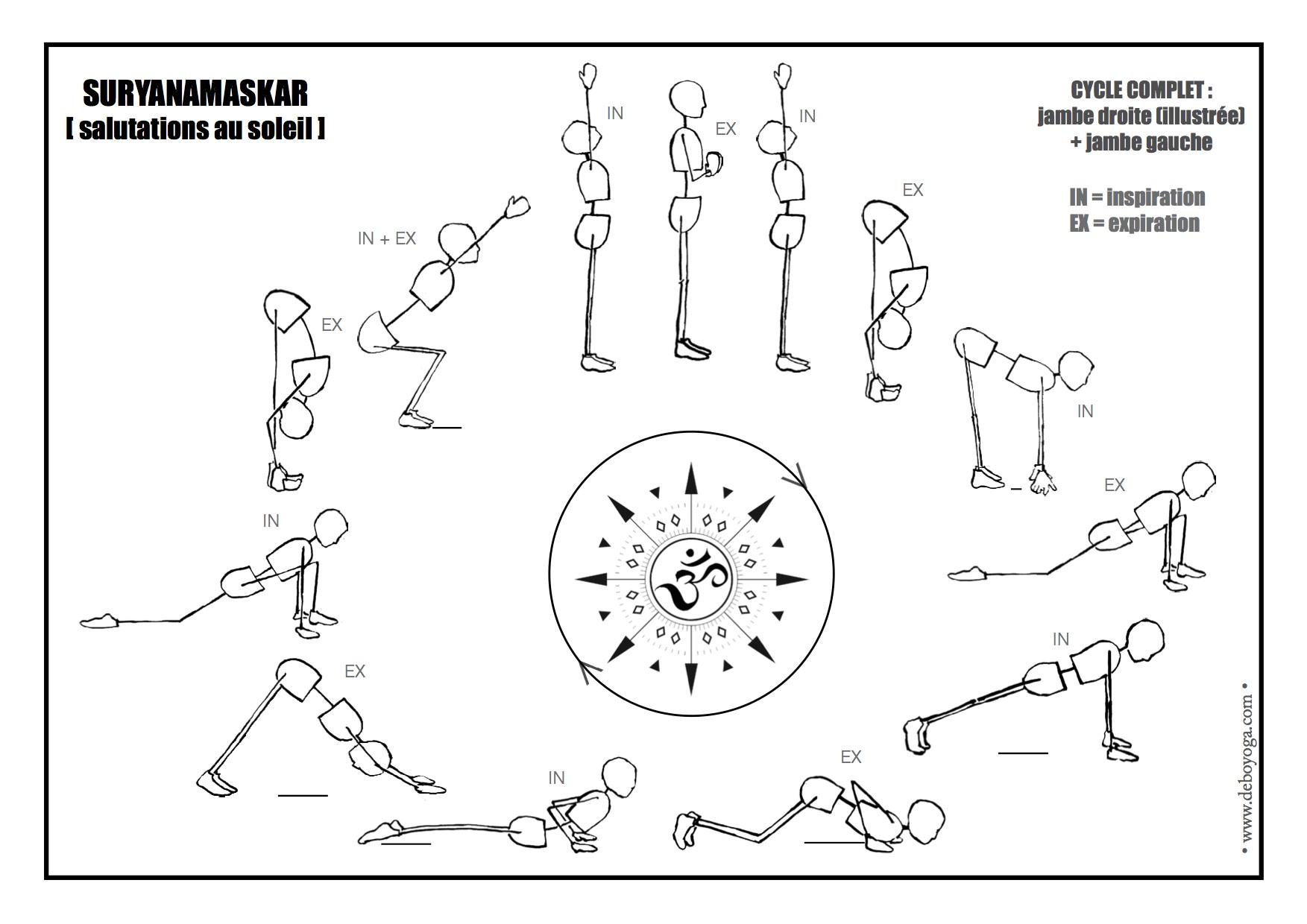 Om shanti ! suryanamaskar deboyoga. La pratique du yoga ... 6bbb0417ed3